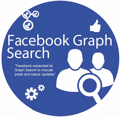 12 Things You Need To Know About Facebook Graph Search